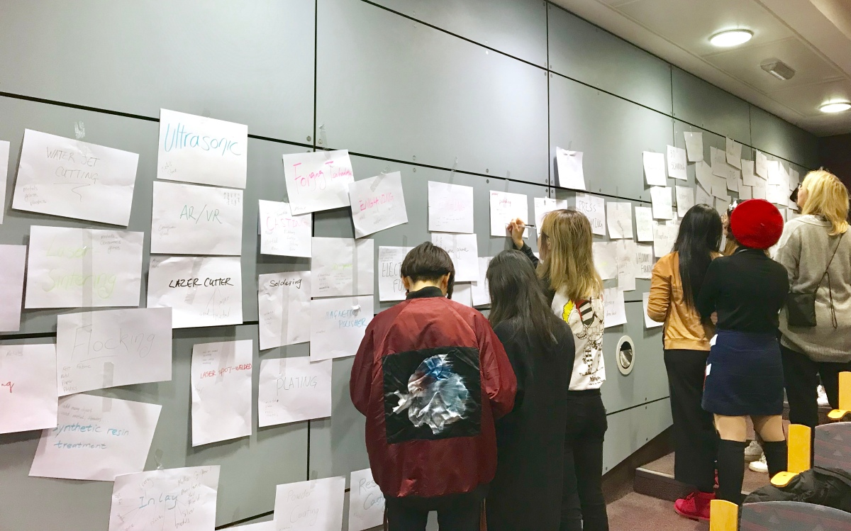 Technology words brainstorm